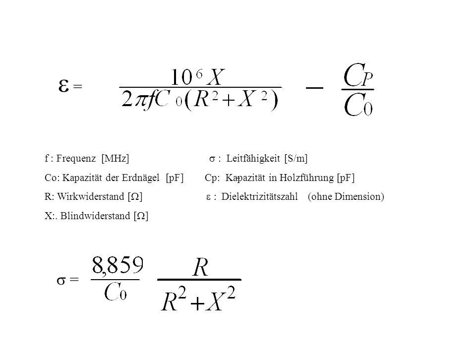  =  = f : Frequenz [MHz]  : Leitfähigkeit [S/m]